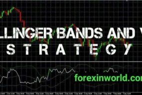BOLLINGER BANDS AND WPR STRATEGY