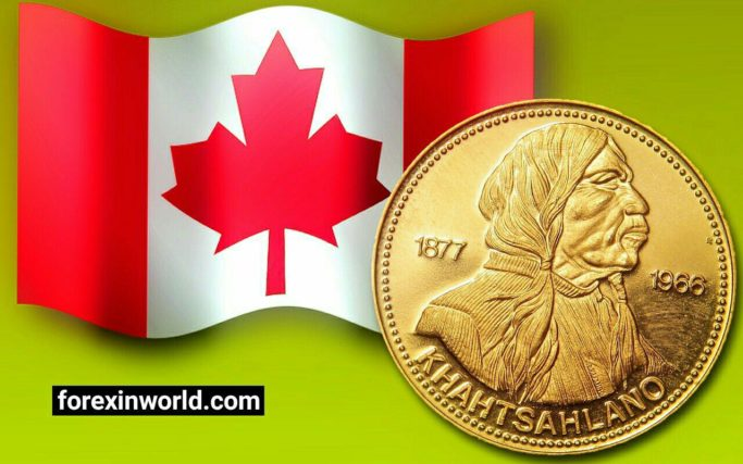 Canadian Dollar Symbol