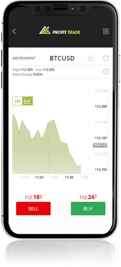 Profit Trade mobile trading