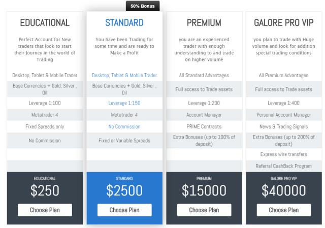 Galore Pro Trading Accounts