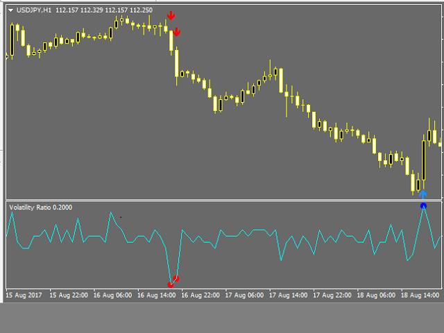volatility-ratio-screen-5503