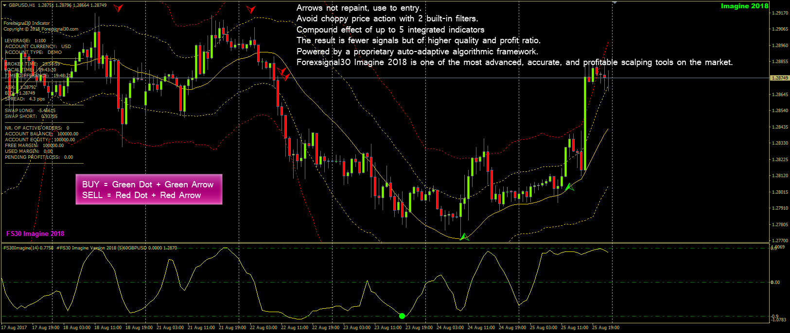 Forex Signal 30 Imagine (4)