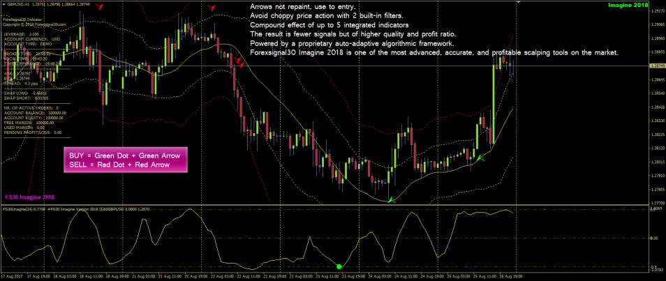 Forex Signal 30 Imagine (4)