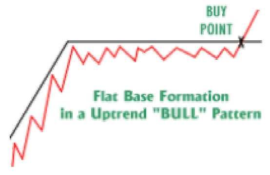 forex chart
