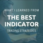 What I Realized From The Greatest Indicator Trading Methods | City Foreign Exchange