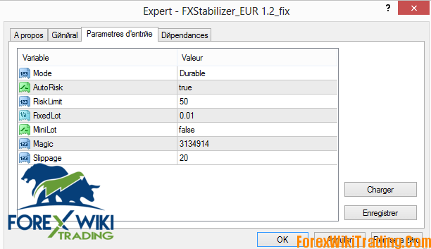 FXStabilizer PRO EA Cost 9 Free Full Version