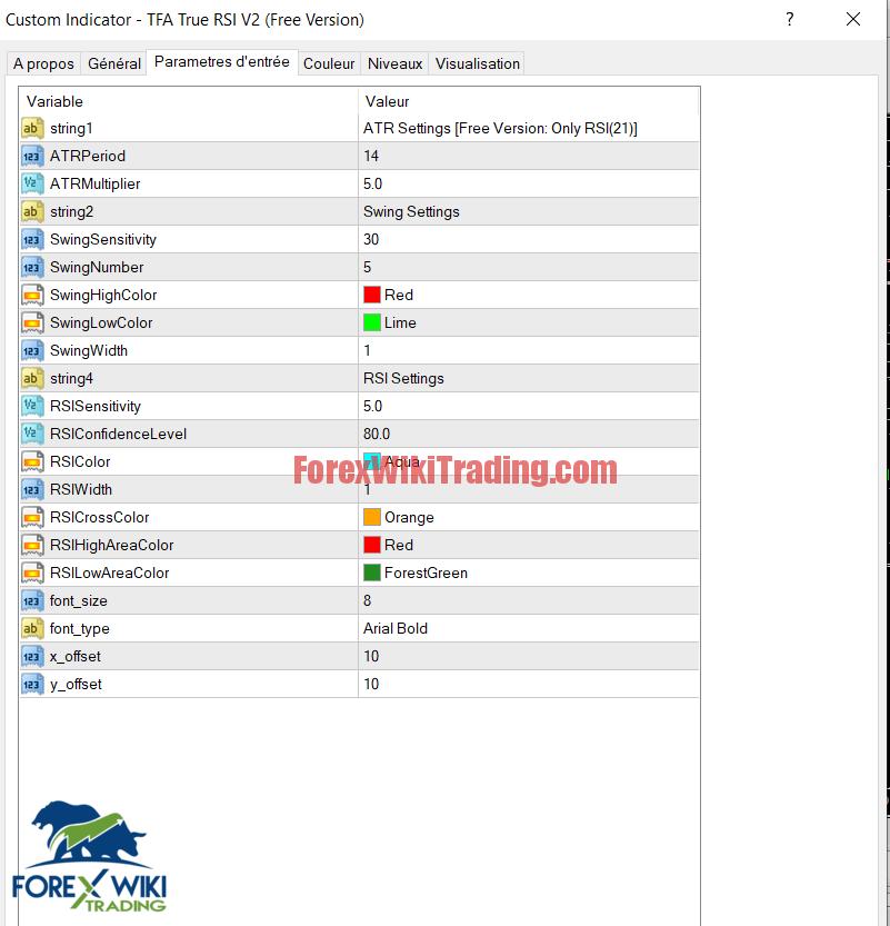 TFA Indicators The Forex Army Worth 9 Free Version