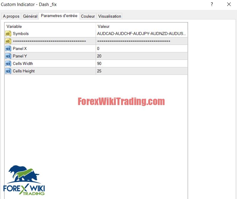 RSIADR Pro Dashboard Indicator Worth Phiên bản miễn phí