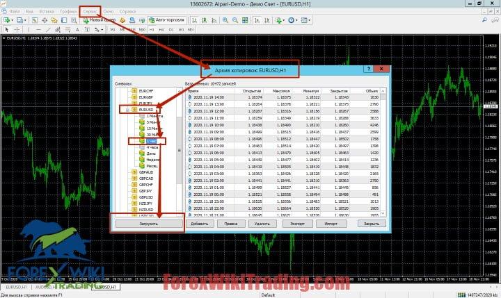 The Grail For Binary Options SSSOption Indicator