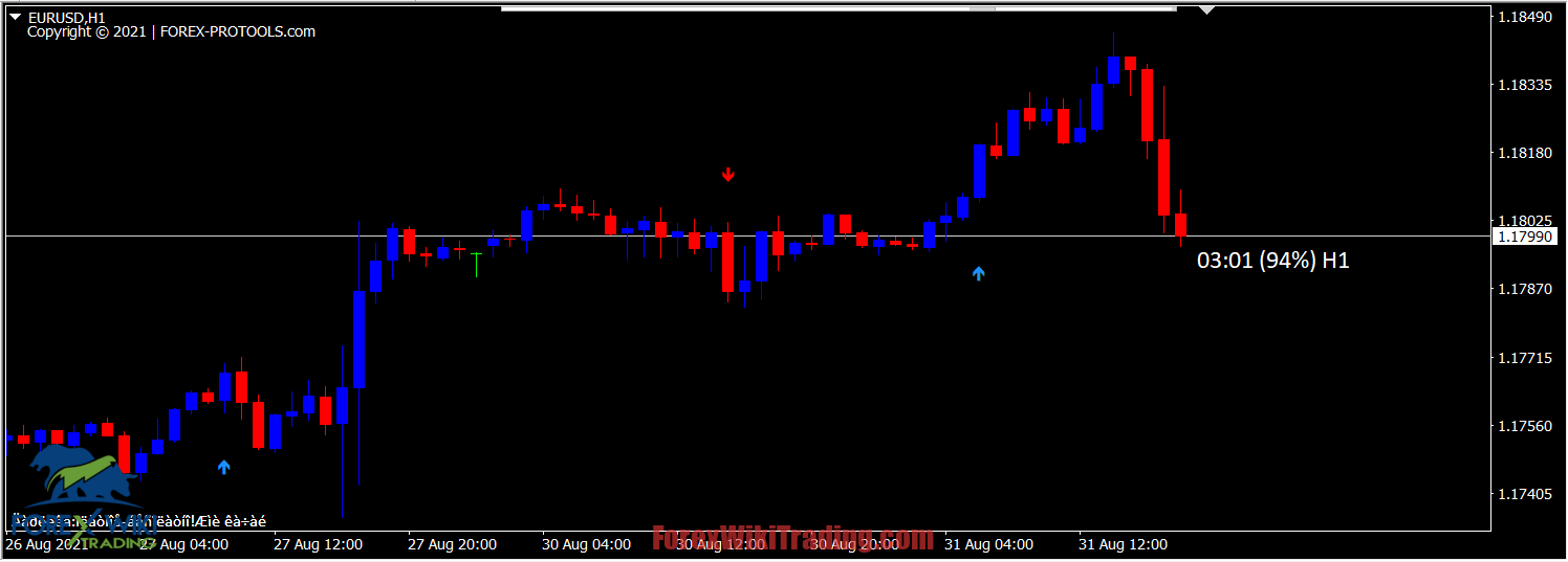 ITURBO v21 Indicator Worth 9 Free Version