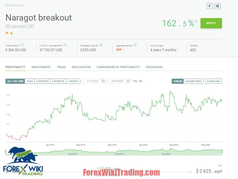 Volatility Breakout PRO EA Worth 9 Free Version