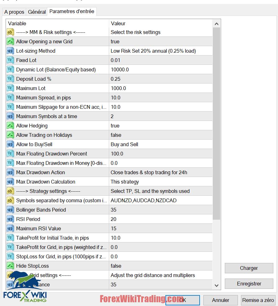 Low Grid EA Worth 9 Free Version