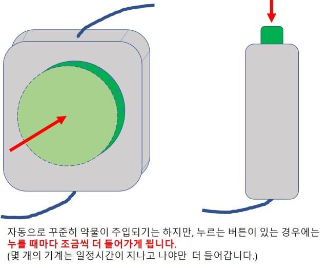 임신준비-무통분만-그림8.jpg