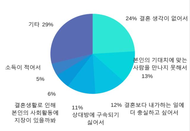 임신준비 난임 난소의나이 (1).png