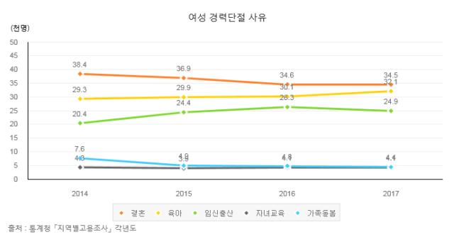 임신준비 난임 난소의나이 (3).png