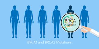 유전성 암, BRCA 변이 BRCA1, BRCA2