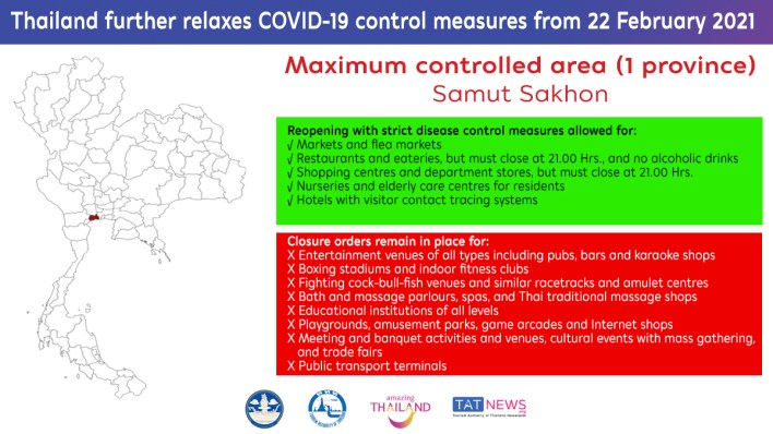 Thailand further relaxes COVID-19 control measures from 22 February 2021