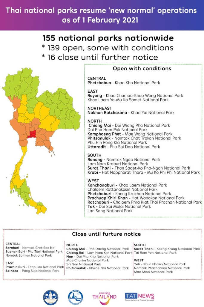 Thai national parks resume new normal operations