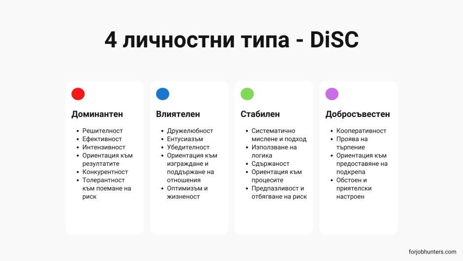 личностни типове - DiSC