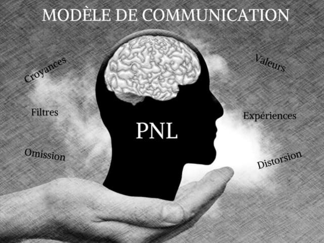 Formation communication Coaching en ligne