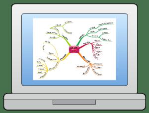 iMindMap, logiciel de mind mapping agréé et développé par Tony Buzan