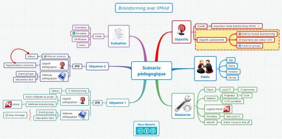 Scénario pédagogique avec XMind - carte mentale sur un brainstorming