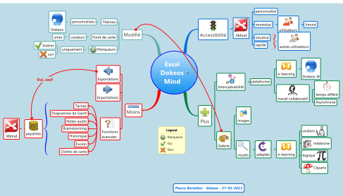Test du software de cartes mentales Dokeos, issu de la plateforme d'e-learning du même nom