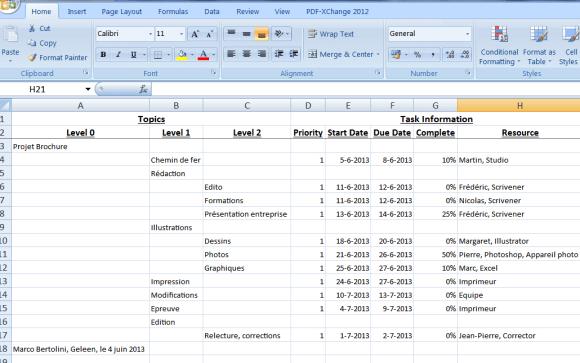 Affichage des tâches exportées dans mon tableau Excel depuis le logiciel de mindmapping Mindmaple