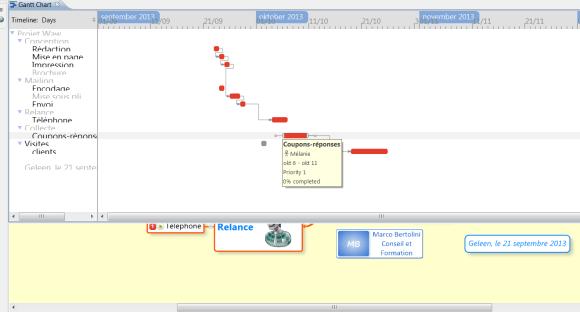 Visualisation des données du projet avec le diagramme de Gantt inclus dans XMind 2013