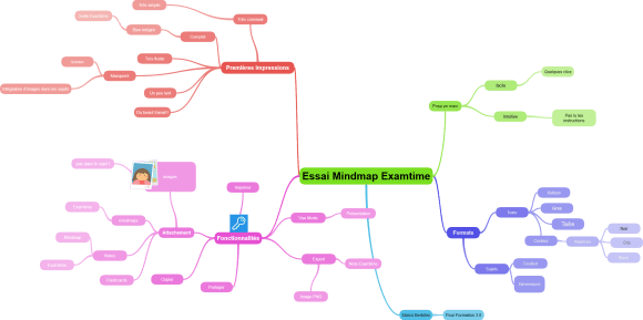 Test de l'application de Mind Mapping de la suite gratuite en ligne Examtime