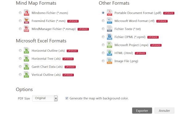 Formats d'exportations depuis le logiciel de mindmapping Mindomo vers les applications de la suite Microsoft Office et d'autres standards