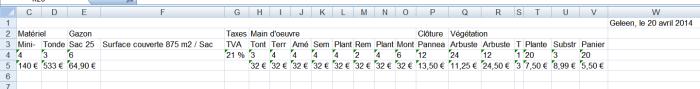 Exportation d'une carte mentale mindomo vers un tableau Excel en format plan vertical