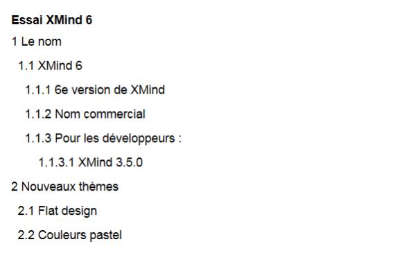 Texte de la mindmap XMind 6 sauvegardé dans Evernote