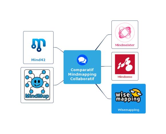 cinq logiciels de mindmapping collaboratif : mindomo, mindmeister, wisemapping, mind42 et mindmup
