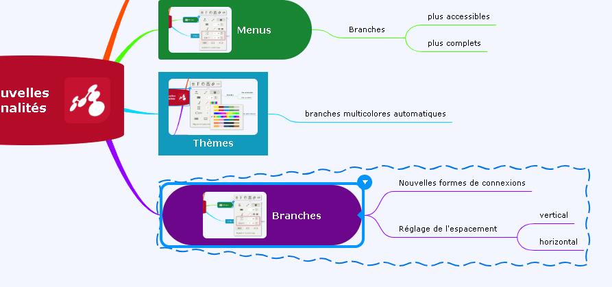 De nouvelles formes pour les limites ou nuages dans les mindmaps Mindomo