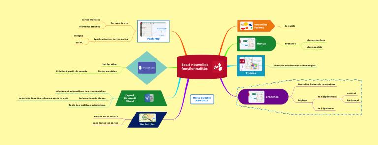 Mindomo : outil de carte mentale de Formez avec le mindmapping