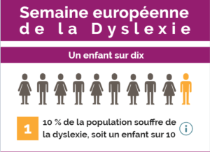 Infographie interactive : semaine internationale de la dyslexie