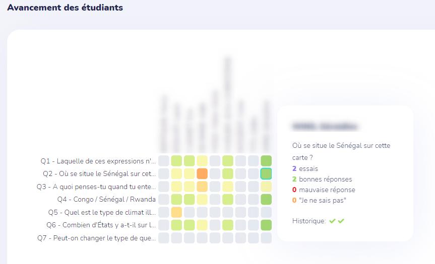 Statistiques visuelles des micro-apprentissages sur Wooflash