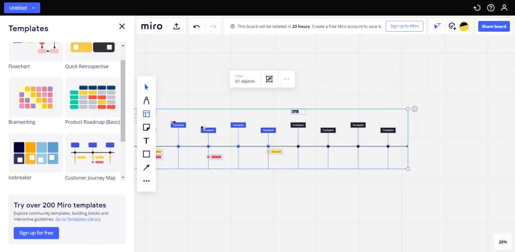 Zoom et Miro : collaborer sur la même chronologie en temps réel