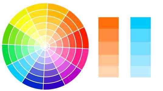 palette complémentaire