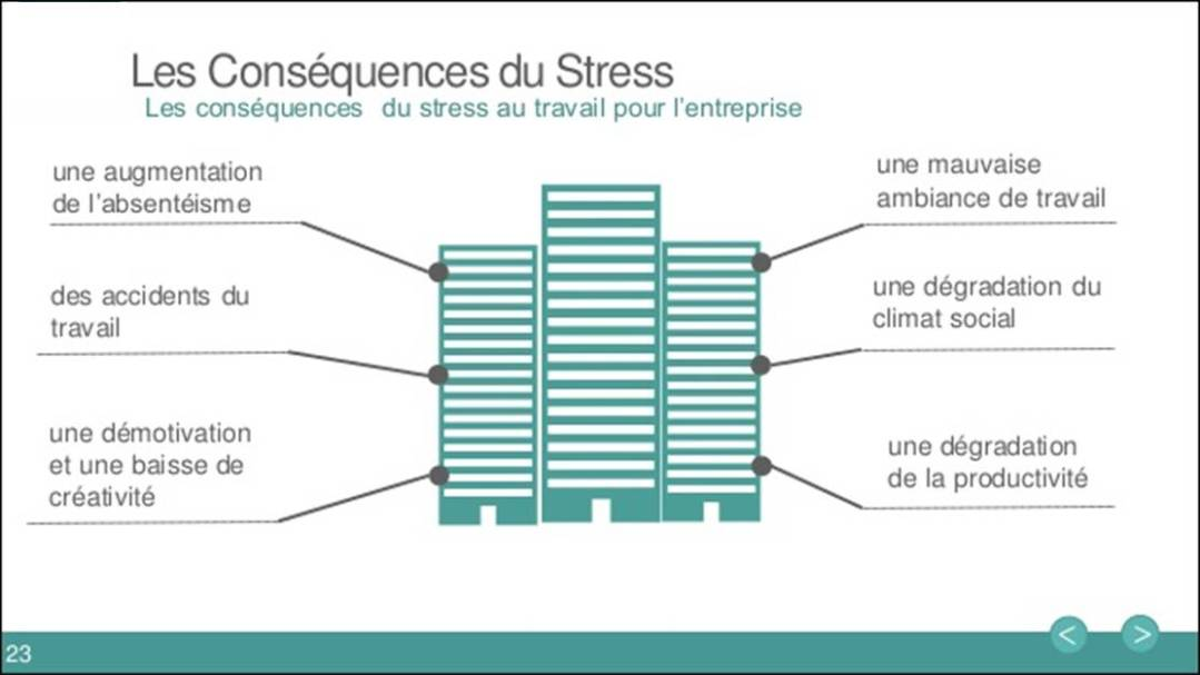 consequences du stress au travail