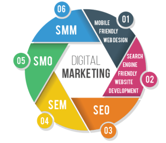 Fin_Digital-Marketing-components
