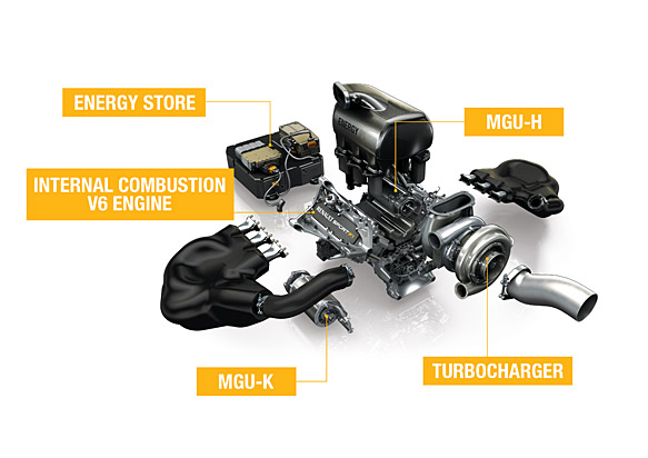 Renault Sport - F1 Motor