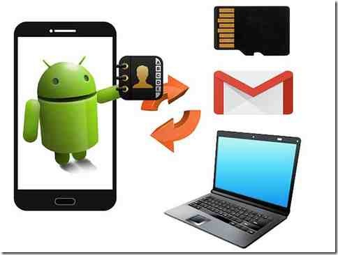 transfert fichier telephone android pc usb