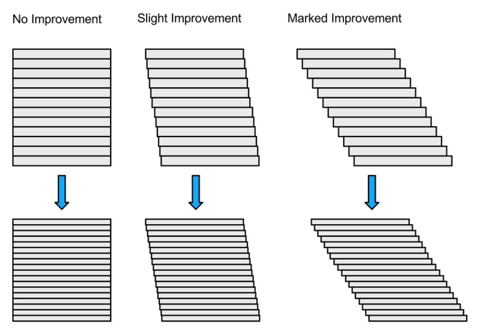 Layer Height Improvement