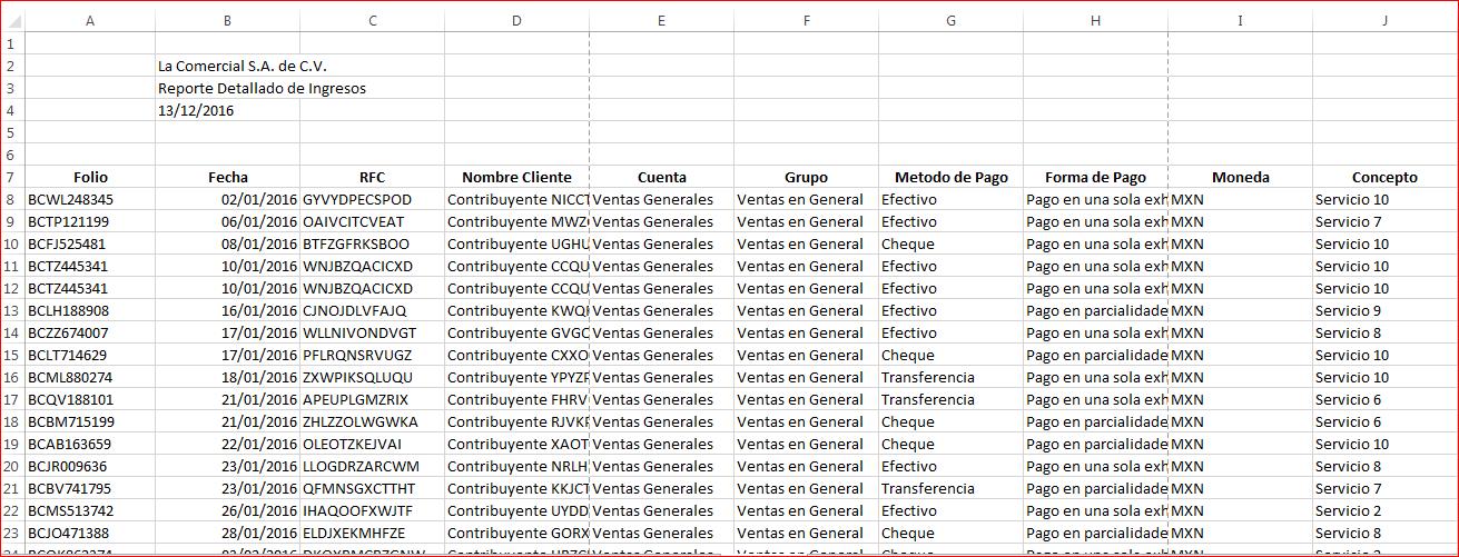 Ingresos Egresos - ejemplo reporte detallado