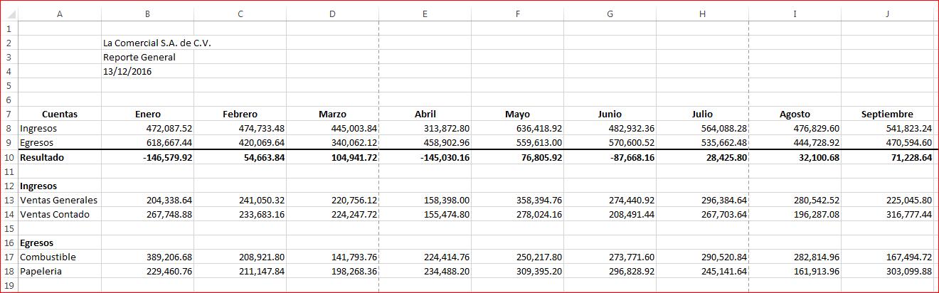 Ingresos Egresos - ejemplo reporte general mensual