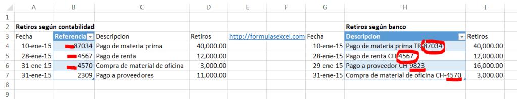 Conciliaciones en Excel – Busqueda Aproximada