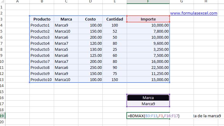 Formulas Excel – Guía Completa y Paquete de Ejemplos – Formulas Excel