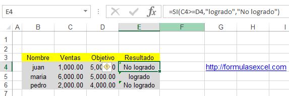 guia-formulas-excel-funcion-si